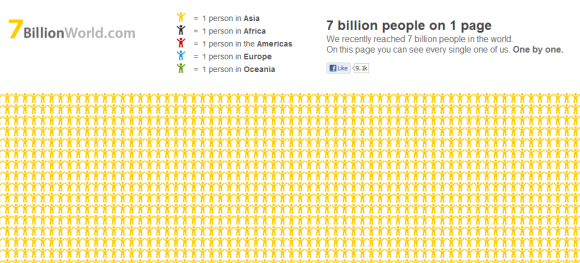 7 billion people website